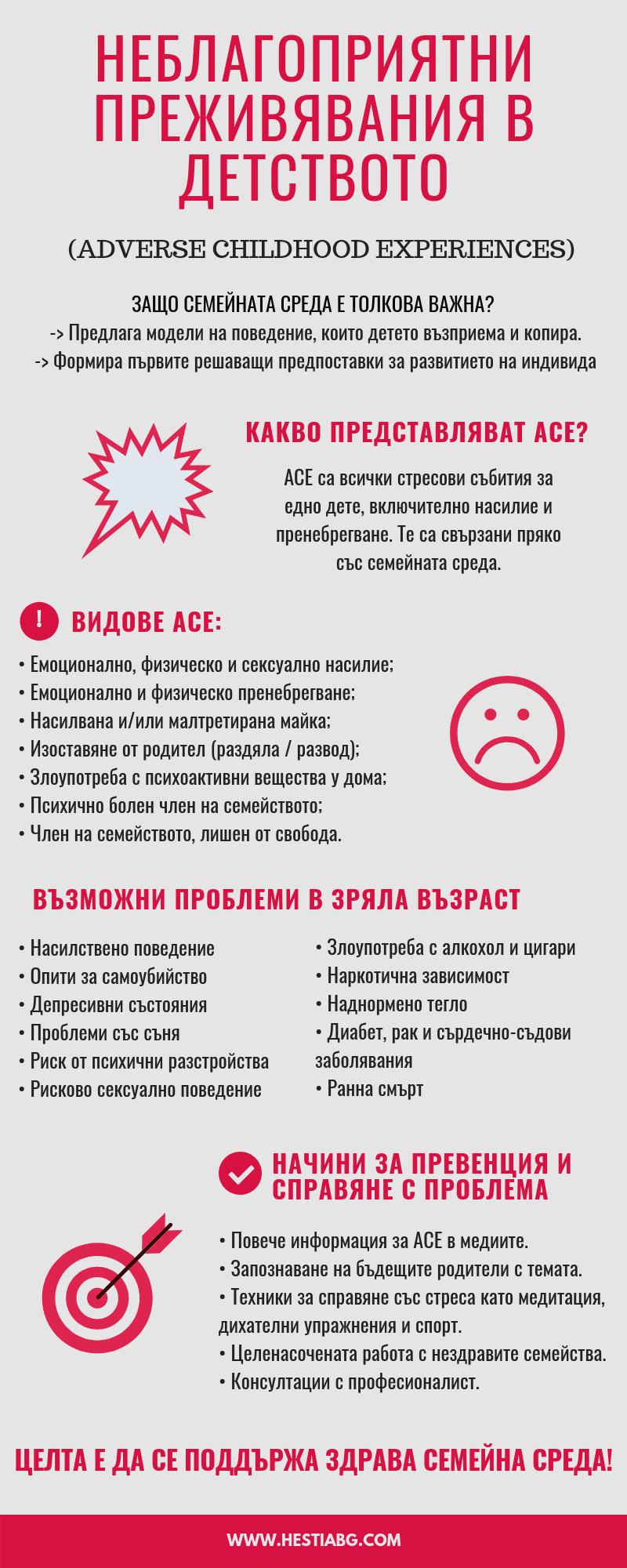 ACE Инфографика