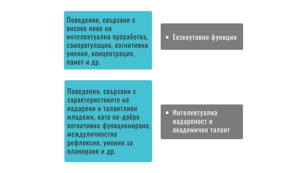 Описание на адаптивните клъстъри на CAB.
